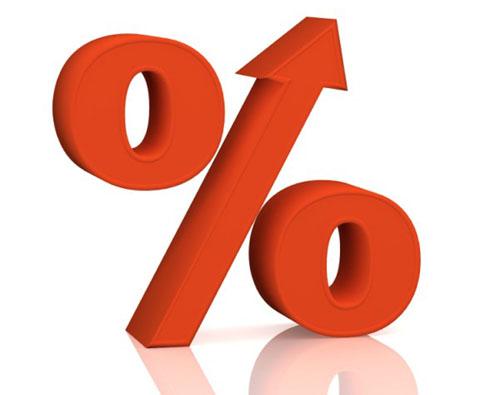 % по вкладу в банках Украины