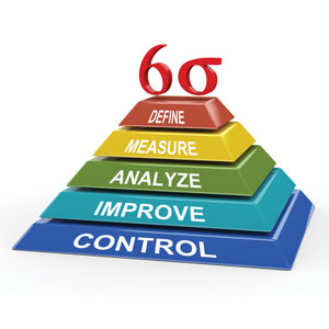 How-Rottapharm-is-using-Lean-Six-Sigma-principles