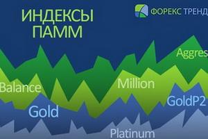 Forex Trend - лучший брокер Форекс по версии Mosсow Forex Expo 2014